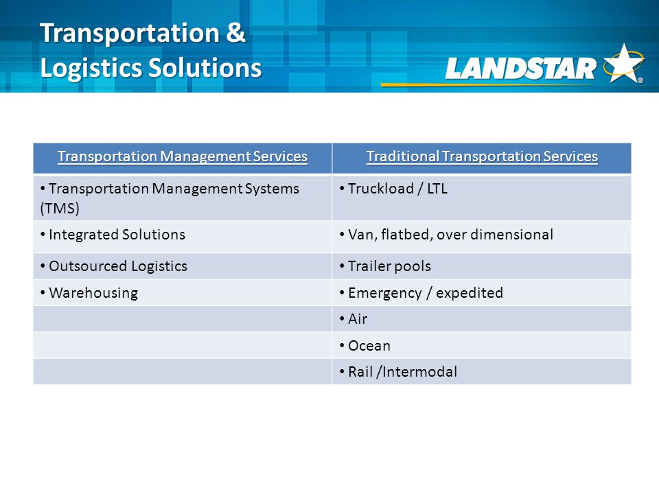Transportation Management Services Traditional Transportation Services Transportation Management Systems (TMS) Truckload / LTL Integrated Solutions Van, flatbed, over dimensional Outsourced Logistics Trailer pools Warehousing Emergency / expedited Air Ocean Rail /Intermodal Transportation & Logistics Solutions