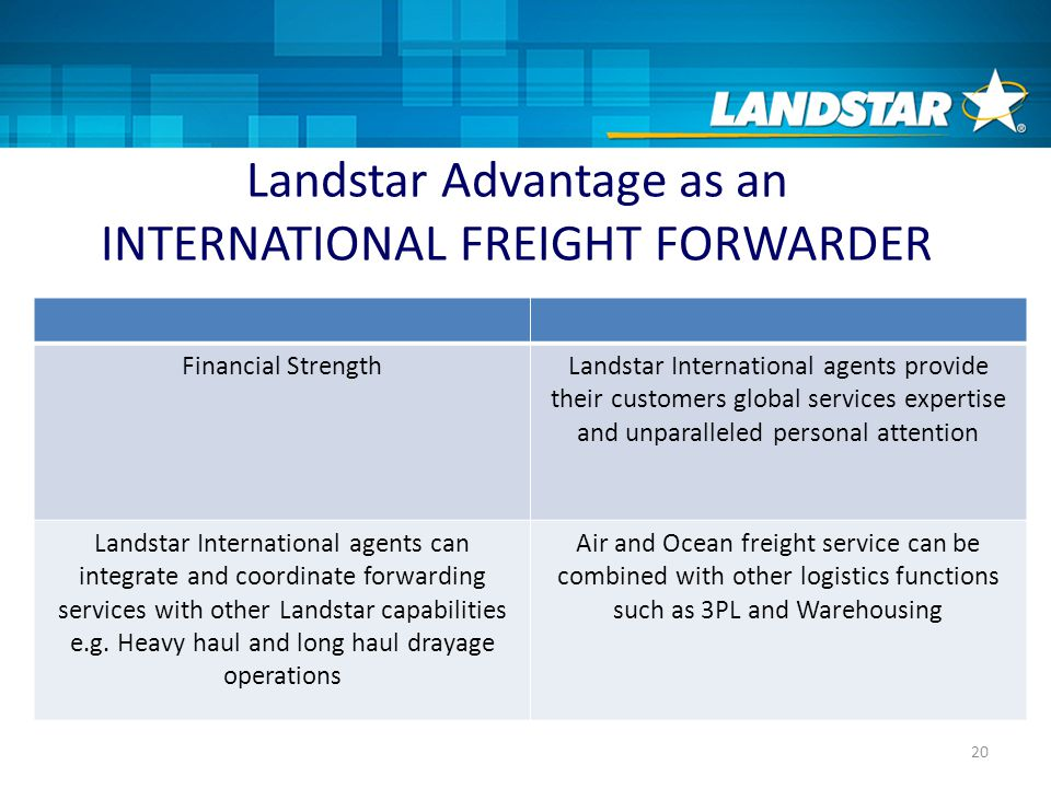 20 Financial StrengthLandstar International agents provide their customers global services expertise and unparalleled personal attention Landstar International agents can integrate and coordinate forwarding services with other Landstar capabilities e.g.