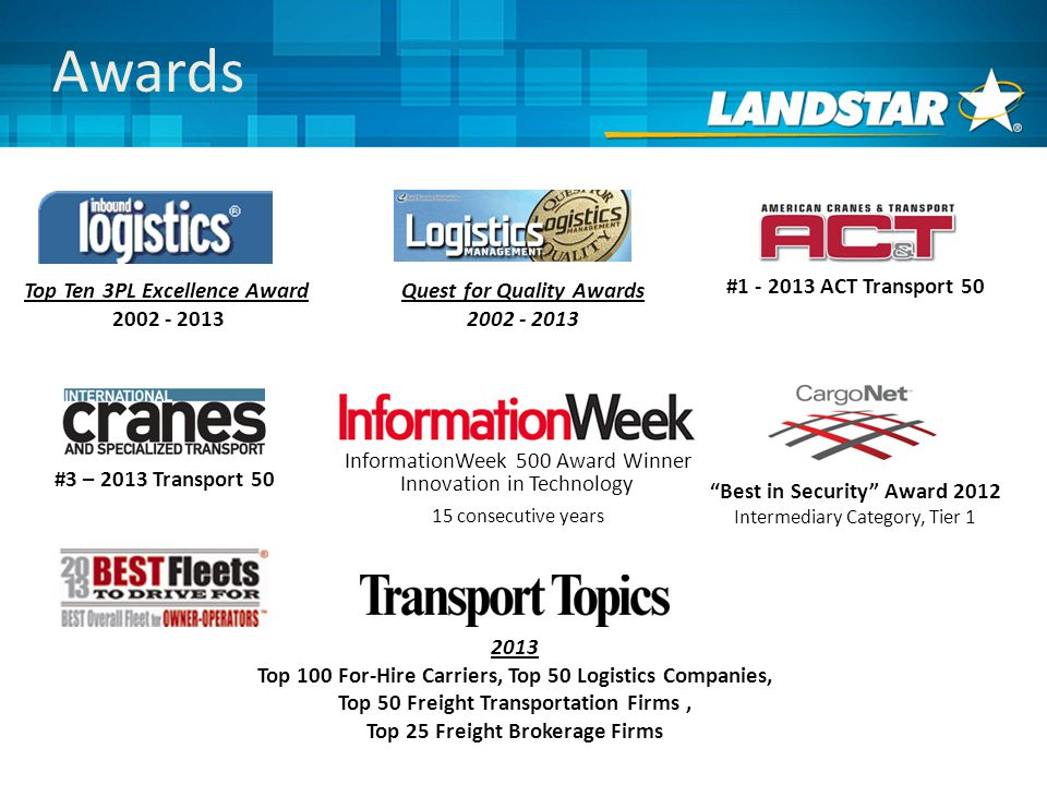 InformationWeek 500 Award Winner Innovation in Technology 15 consecutive years Quest for Quality Awards Top Ten 3PL Excellence Award Awards 2013 Top 100 For-Hire Carriers, Top 50 Logistics Companies, Top 50 Freight Transportation Firms, Top 25 Freight Brokerage Firms # ACT Transport 50 #3 – 2013 Transport 50 Best in Security Award 2012 Intermediary Category, Tier 1