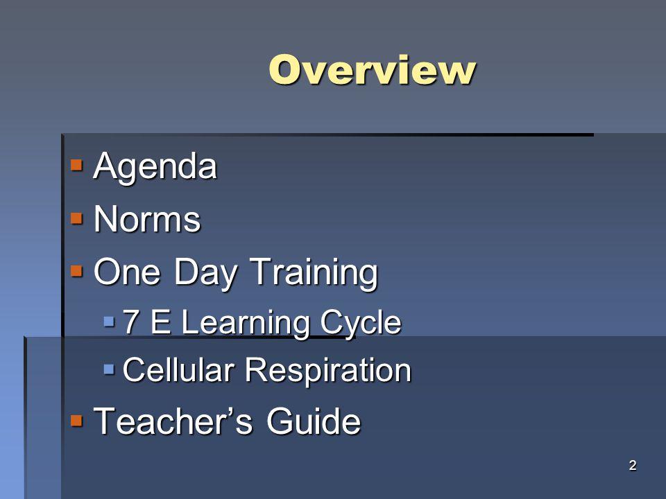 Arkansas Science Instructional Specialists 2010 Science Keys