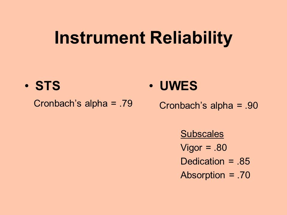 15 Instrument Reliability STS Cronbachs Alpha 79 UWES 90 Subscales Vigor 80 Dedication 85 Absorption 70