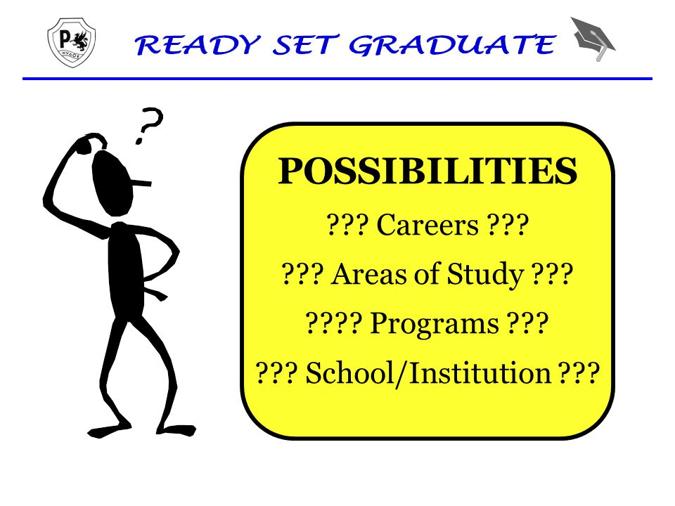 POSSIBILITIES Careers Areas of Study Programs School/Institution