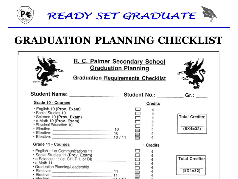 GRADUATION PLANNING CHECKLIST