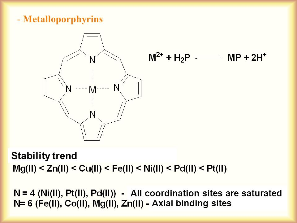 Biocomplexes metal binding ability of biomolecules ppt download 14 stability trend axial binding sites all coordination sites are saturated metalloporphyrins ccuart Choice Image
