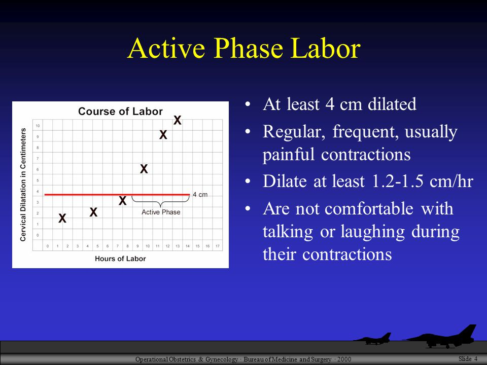 Operational Obstetrics & Gynecology · Bureau of Medicine and Surgery · 2000 Slide 4 Active Phase Labor At least 4 cm dilated Regular, frequent, usually painful contractions Dilate at least cm/hr Are not comfortable with talking or laughing during their contractions