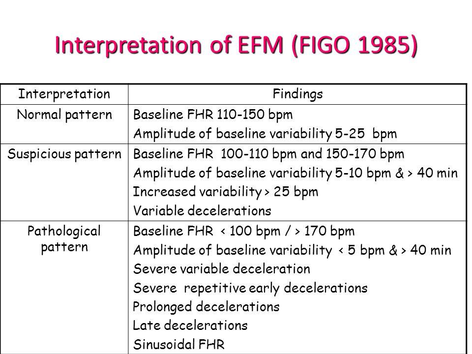 DR HANAA ALANI Intrapartum fetal monitoring  The intrapartum