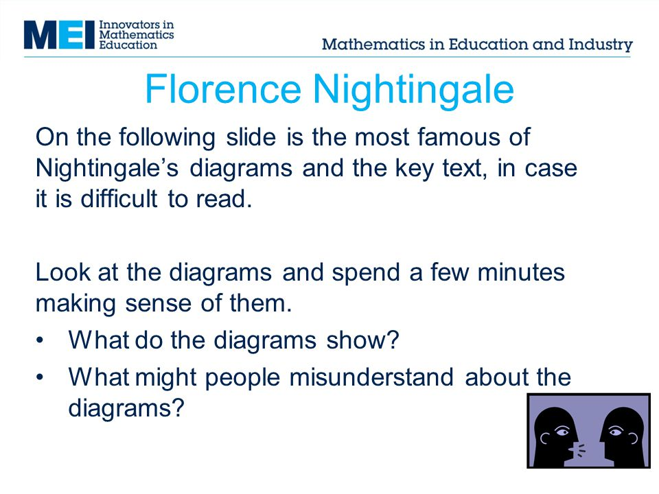 Florence Nightingale Florence Nightingale Is Well Known As The