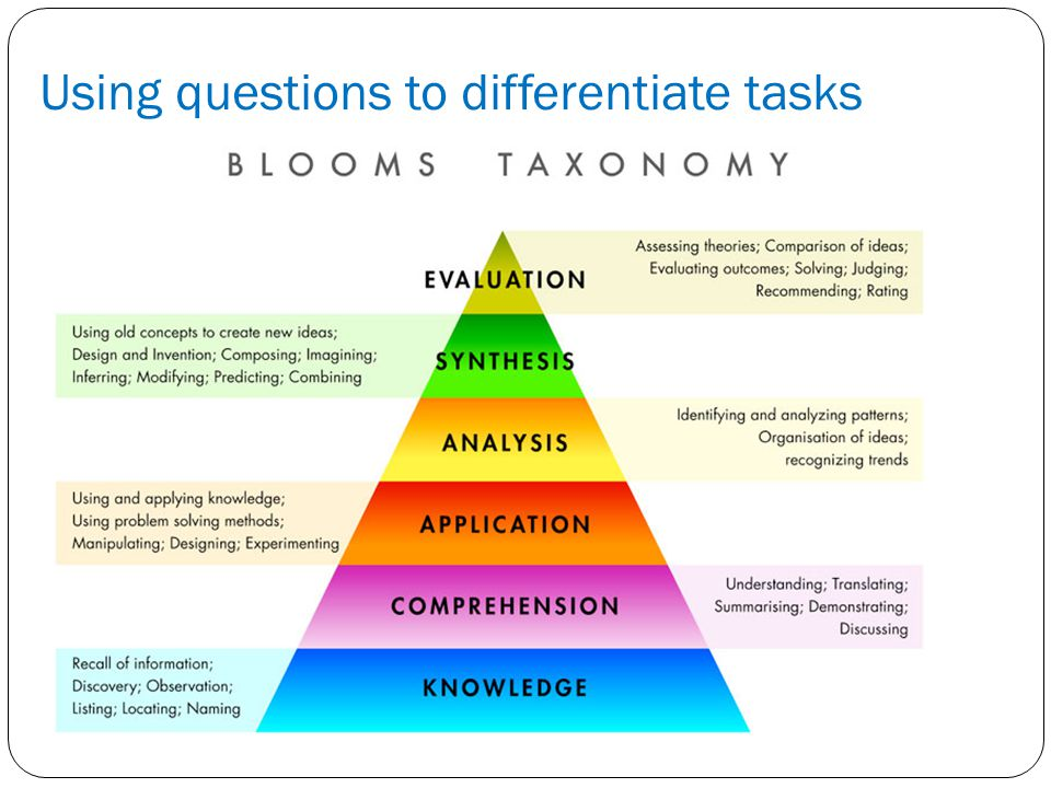 Using questions to differentiate tasks