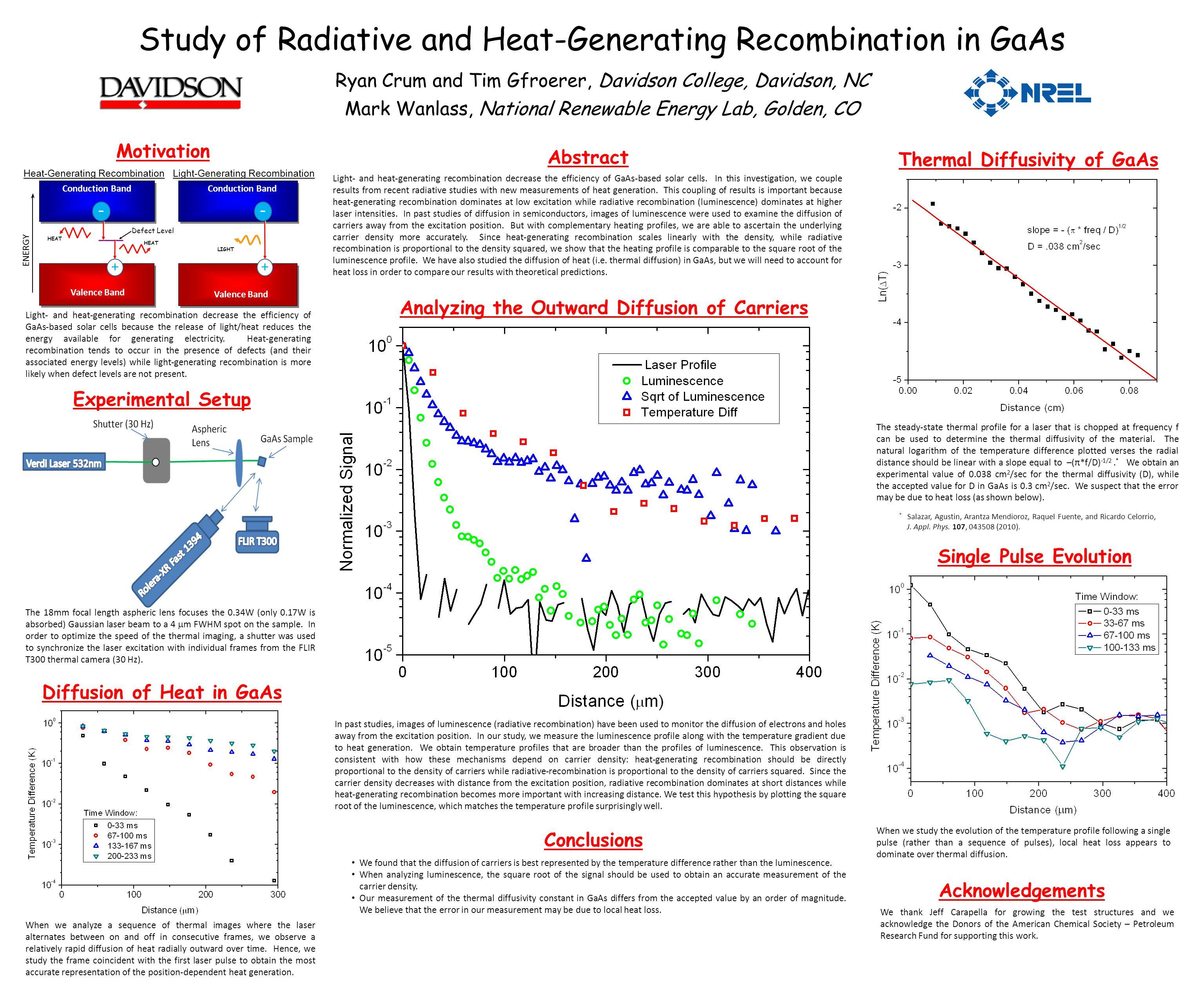 Study of Radiative and Heat-Generating Recombination in GaAs Ryan ...