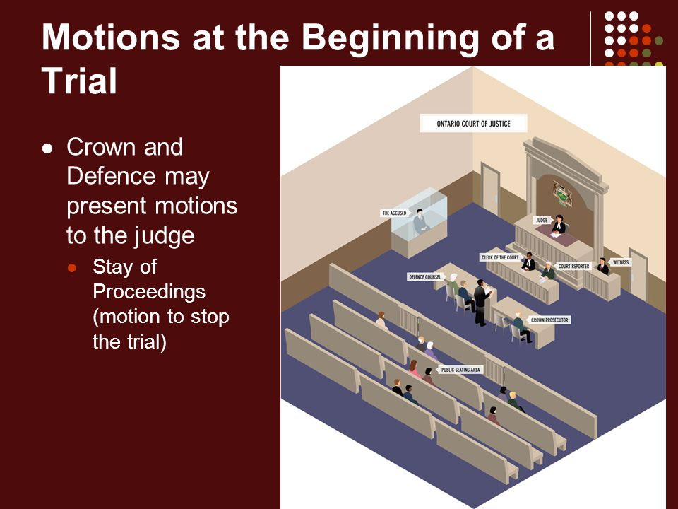 Motions at the Beginning of a Trial Crown and Defence may present motions to the judge Stay of Proceedings (motion to stop the trial)