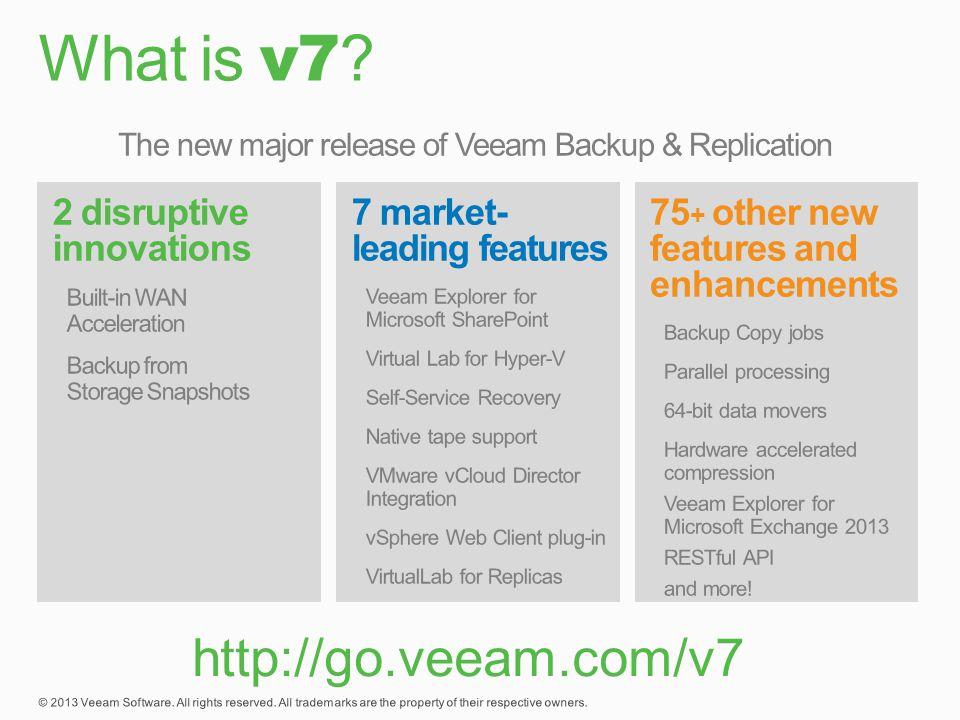 Veeam Backup & Replication v7 Deep Dive Anton Gostev, Veeam