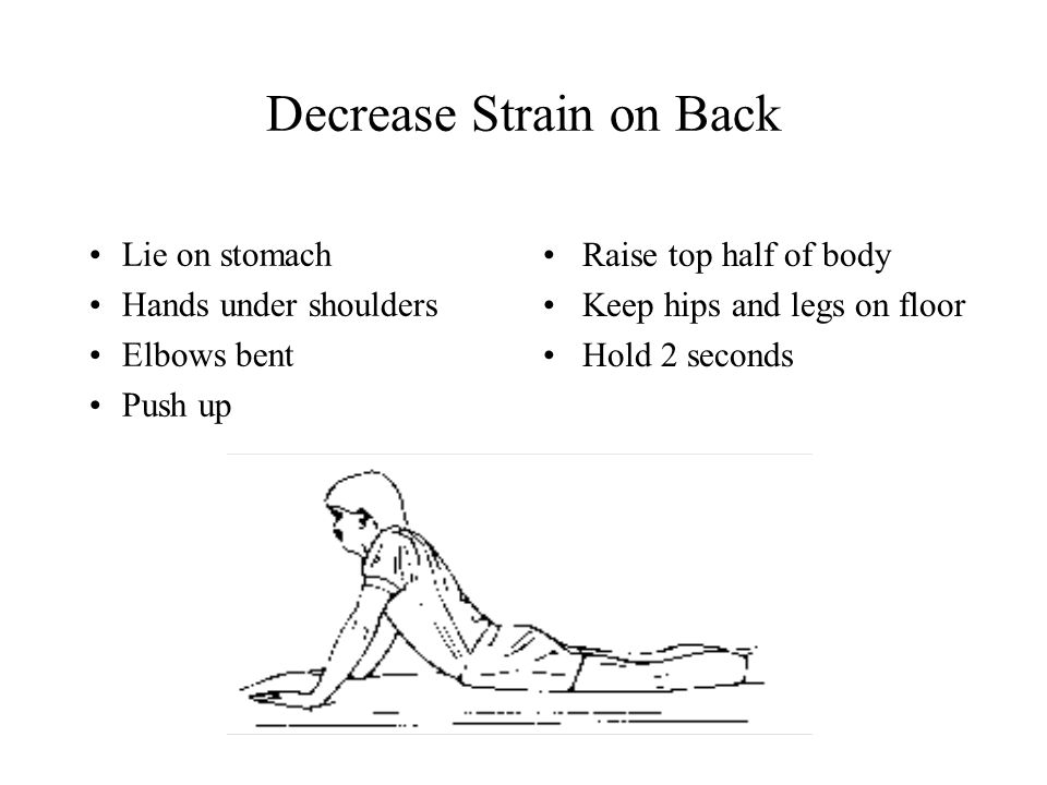 Decrease Strain on Back Lie on stomach Hands under shoulders Elbows bent Push up Raise top half of body Keep hips and legs on floor Hold 2 seconds
