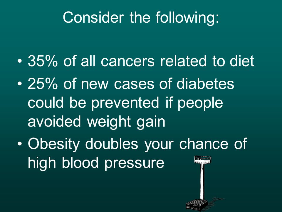 Consider the following: 35% of all cancers related to diet 25% of new cases of diabetes could be prevented if people avoided weight gain Obesity doubles your chance of high blood pressure