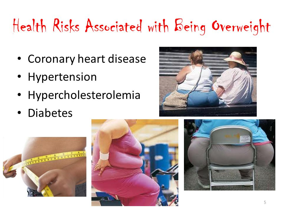 Health Risks Associated with Being Overweight Coronary heart disease Hypertension Hypercholesterolemia Diabetes 5