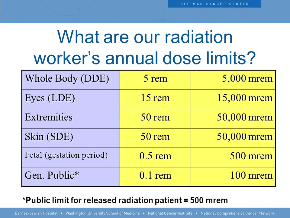 What are our radiation worker's annual dose limits.