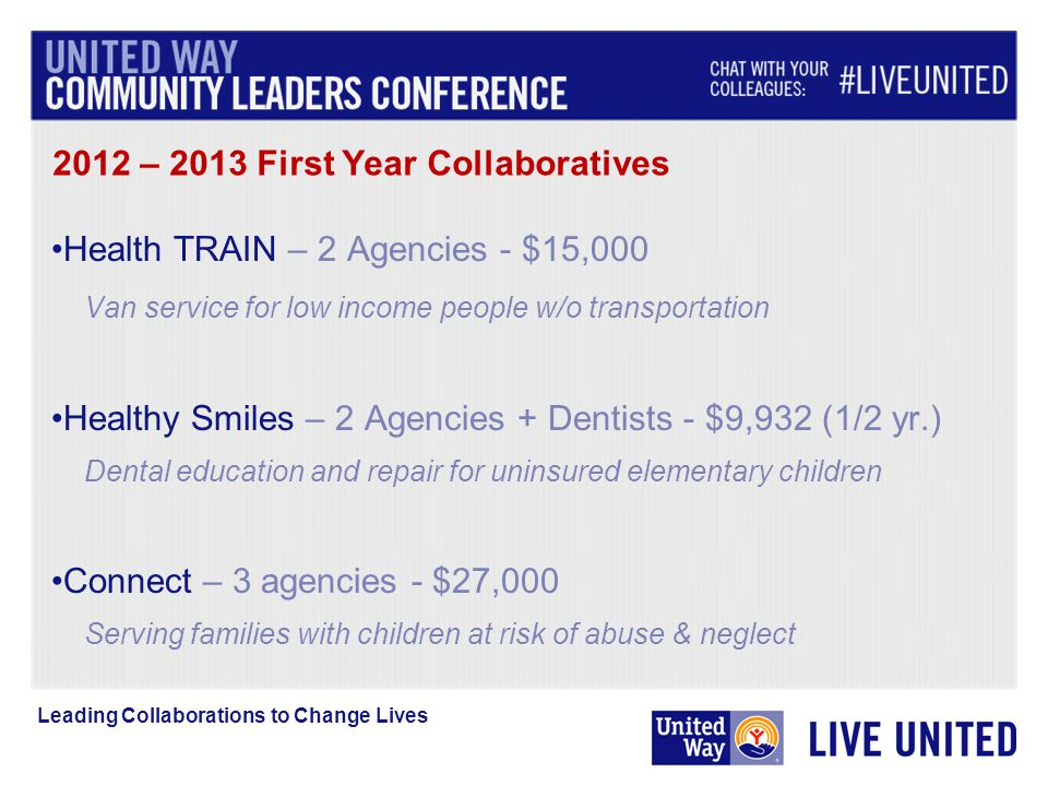 2012 – 2013 First Year Collaboratives Health TRAIN – 2 Agencies - $15,000 Van service for low income people w/o transportation Healthy Smiles – 2 Agencies + Dentists - $9,932 (1/2 yr.) Dental education and repair for uninsured elementary children Connect – 3 agencies - $27,000 Serving families with children at risk of abuse & neglect Leading Collaborations to Change Lives