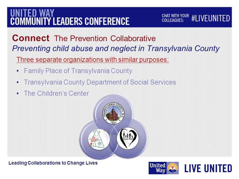 Connect The Prevention Collaborative Preventing child abuse and neglect in Transylvania County Three separate organizations with similar purposes: Family Place of Transylvania County Transylvania County Department of Social Services The Children's Center Leading Collaborations to Change Lives The Children's Center