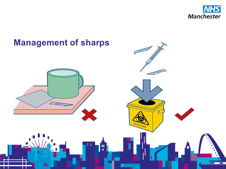 Essential Steps – Preventing the spread of infection Safe disposal of sharps A sharps container should be available at the point of use Whoever uses the sharp must dispose of it themselves Staff should not remove the needle from the syringe before disposal into the sharps bin Staff should never re-sheath needles Staff should not pass sharps from hand to hand Staff should not overfill sharps containers