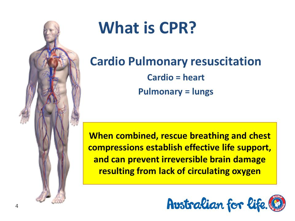 4 What is CPR.