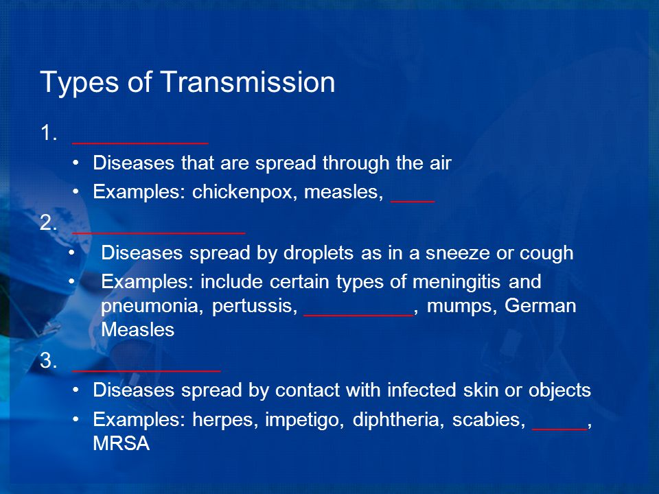 Types of Transmission 1.___________ Diseases that are spread through the air Examples: chickenpox, measles, ____ 2.______________ Diseases spread by droplets as in a sneeze or cough Examples: include certain types of meningitis and pneumonia, pertussis, __________, mumps, German Measles 3.____________ Diseases spread by contact with infected skin or objects Examples: herpes, impetigo, diphtheria, scabies, _____, MRSA
