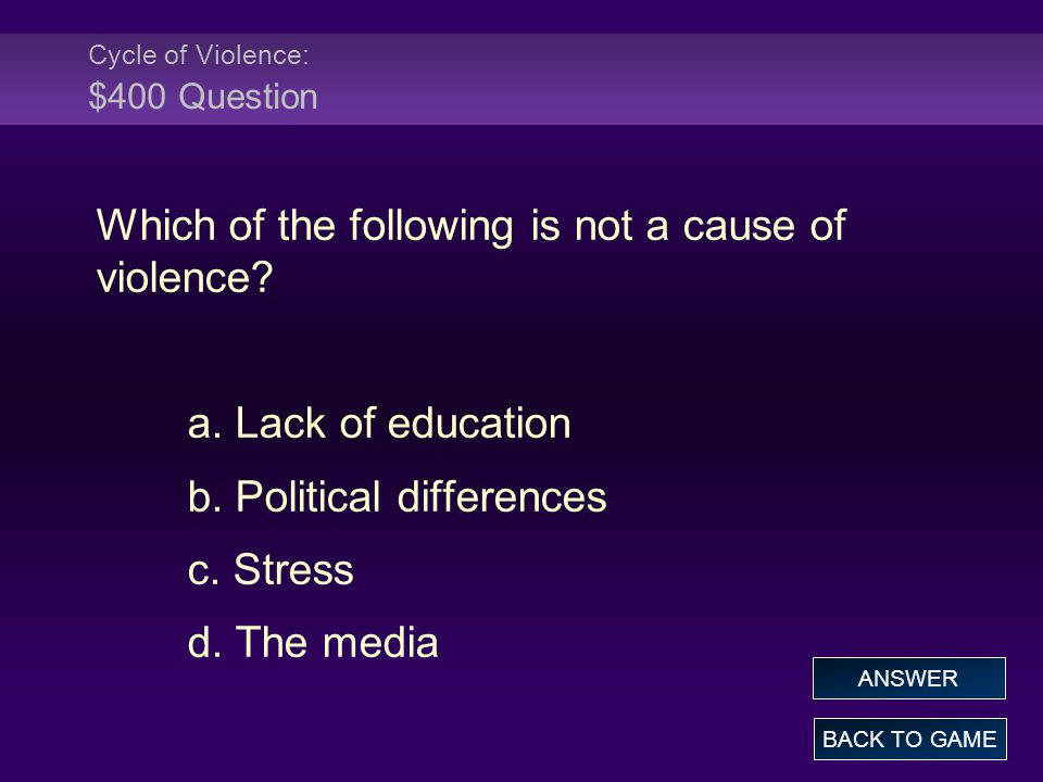 Cycle of Violence: $400 Question Which of the following is not a cause of violence.