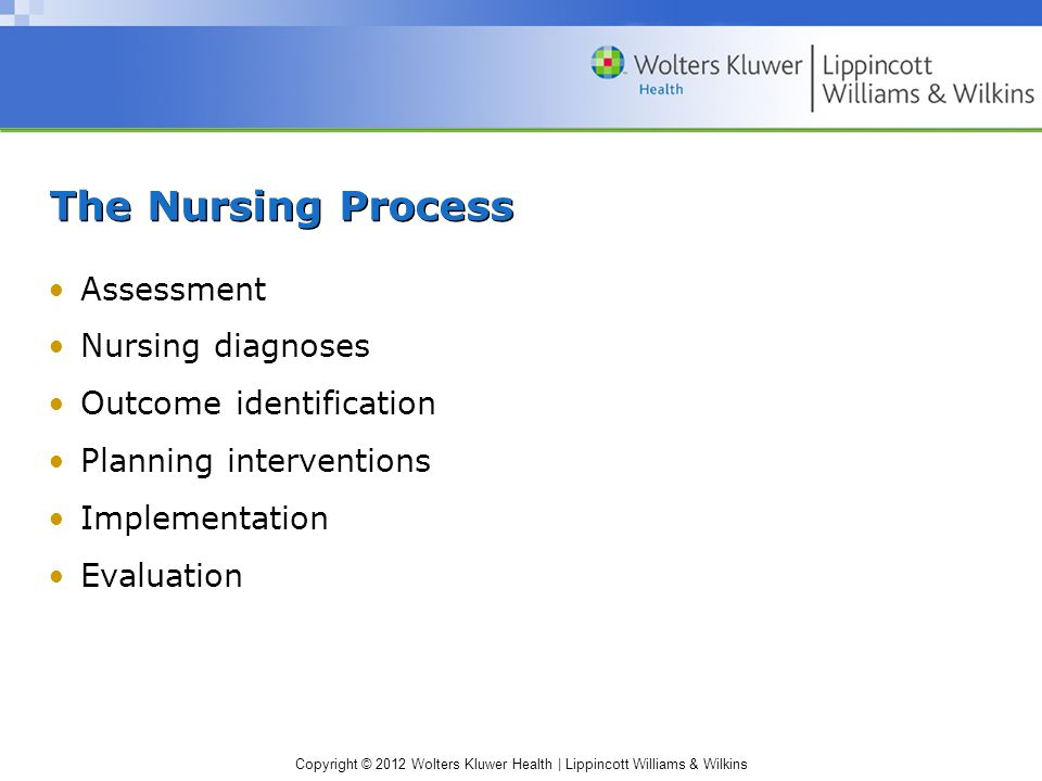 Copyright © 2012 Wolters Kluwer Health | Lippincott Williams & Wilkins The Nursing Process Assessment Nursing diagnoses Outcome identification Planning interventions Implementation Evaluation