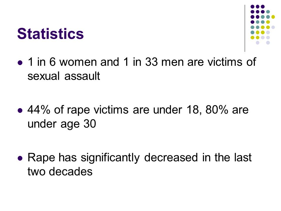 Statistics 1 in 6 women and 1 in 33 men are victims of sexual assault 44% of rape victims are under 18, 80% are under age 30 Rape has significantly decreased in the last two decades