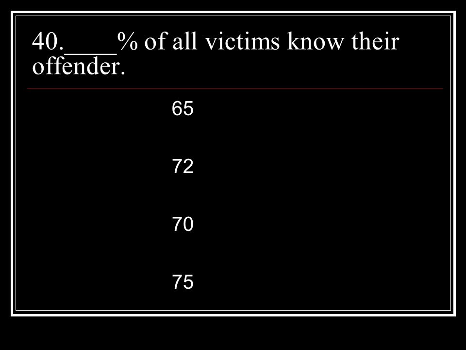 40.____% of all victims know their offender