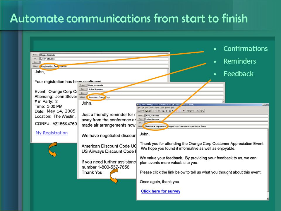 Automate communications from start to finish Confirmations Reminders Feedback