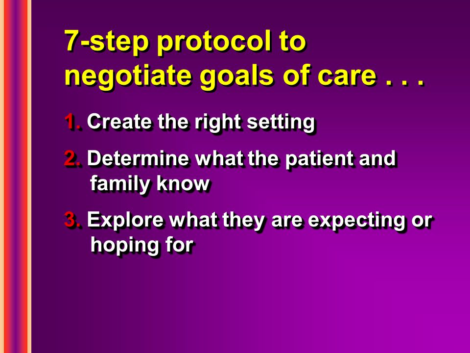 7-step protocol to negotiate goals of care Create the right setting 2.