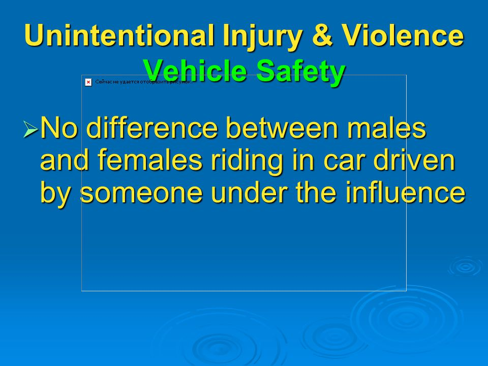Unintentional Injury & Violence Vehicle Safety  No difference between males and females riding in car driven by someone under the influence