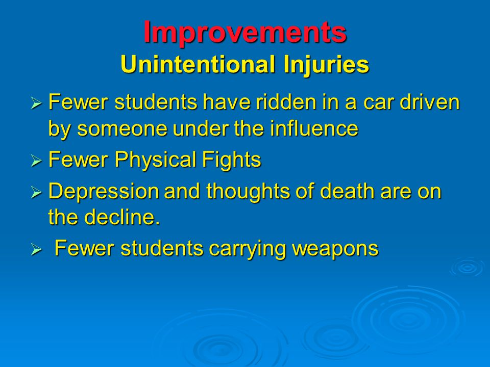 Improvements Unintentional Injuries  Fewer students have ridden in a car driven by someone under the influence  Fewer Physical Fights  Depression and thoughts of death are on the decline.