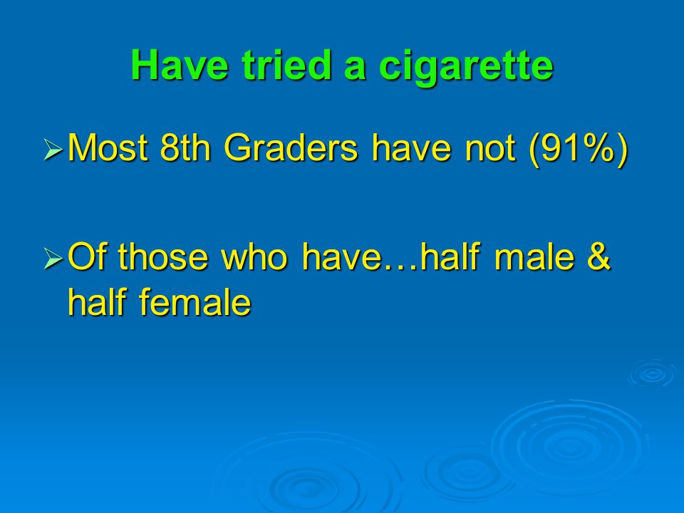 Have tried a cigarette  Most 8th Graders have not (91%)  Of those who have…half male & half female