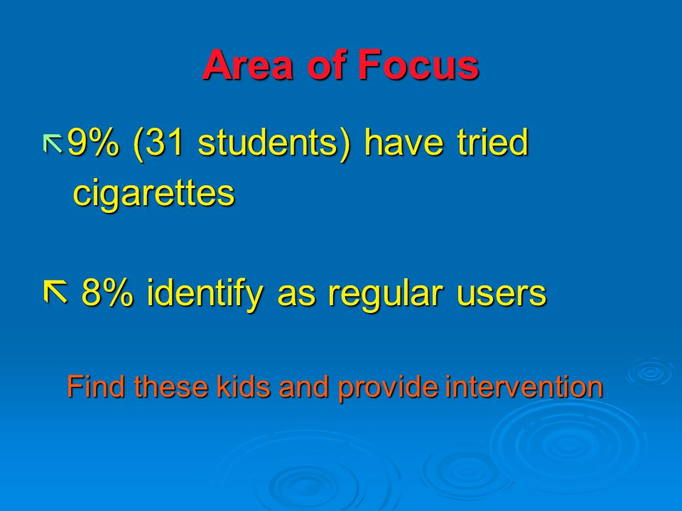 Area of Focus ã 9% (31 students) have tried cigarettes cigarettes  8% identify as regular users Find these kids and provide intervention Find these kids and provide intervention