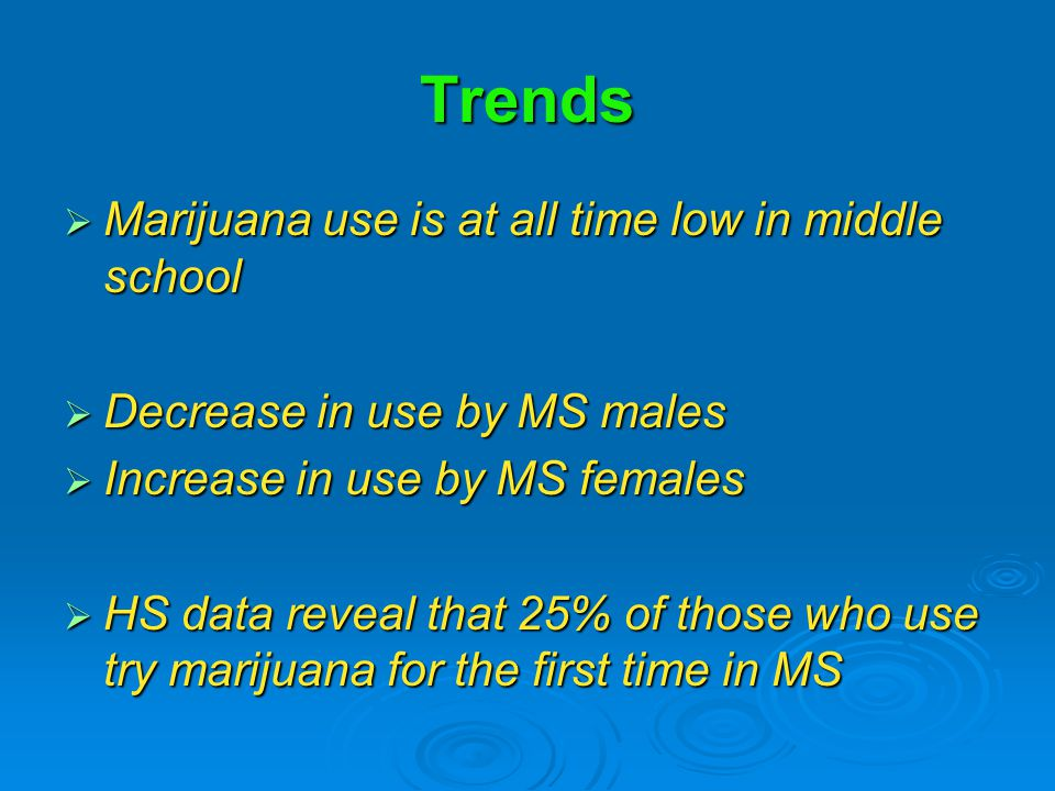 Trends  Marijuana use is at all time low in middle school  Decrease in use by MS males  Increase in use by MS females  HS data reveal that 25% of those who use try marijuana for the first time in MS