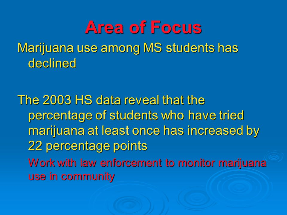 Area of Focus Marijuana use among MS students has declined The 2003 HS data reveal that the percentage of students who have tried marijuana at least once has increased by 22 percentage points Work with law enforcement to monitor marijuana use in community