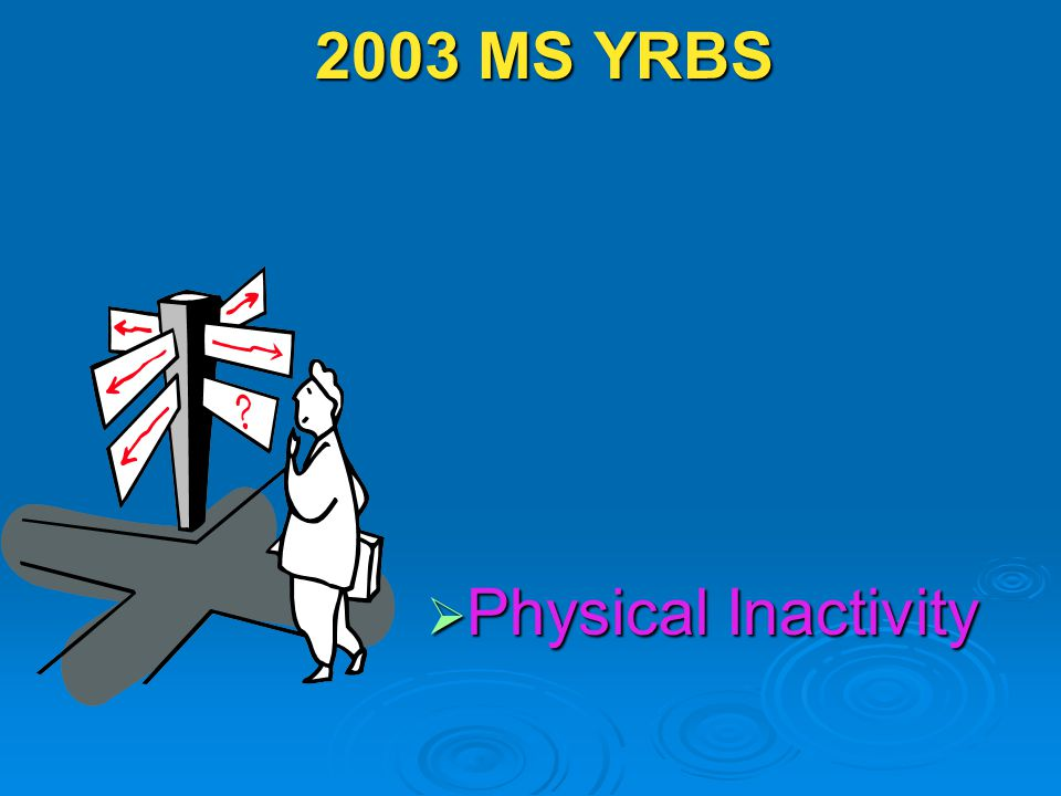 2003 MS YRBS 2003 MS YRBS  Physical Inactivity