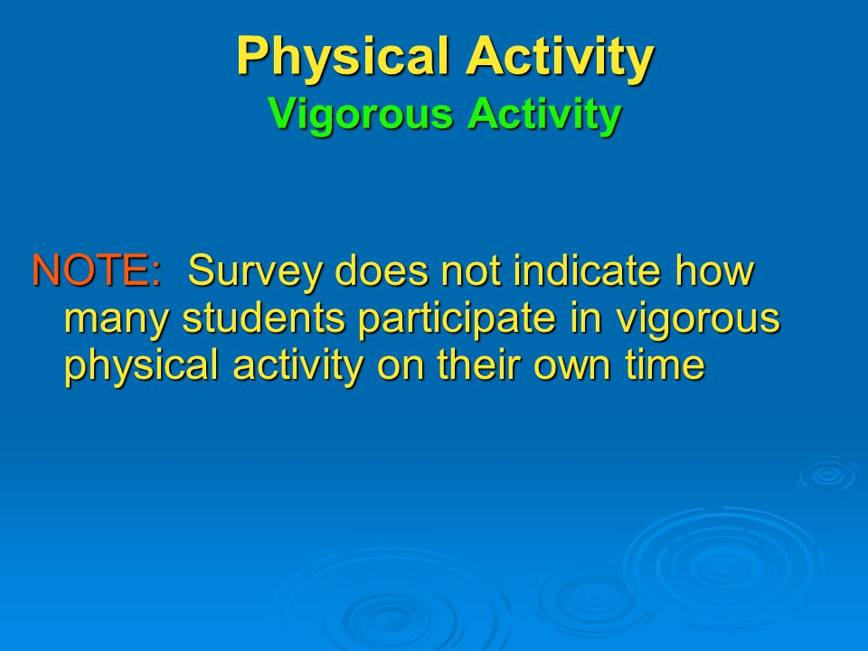 Physical Activity Vigorous Activity NOTE: Survey does not indicate how many students participate in vigorous physical activity on their own time