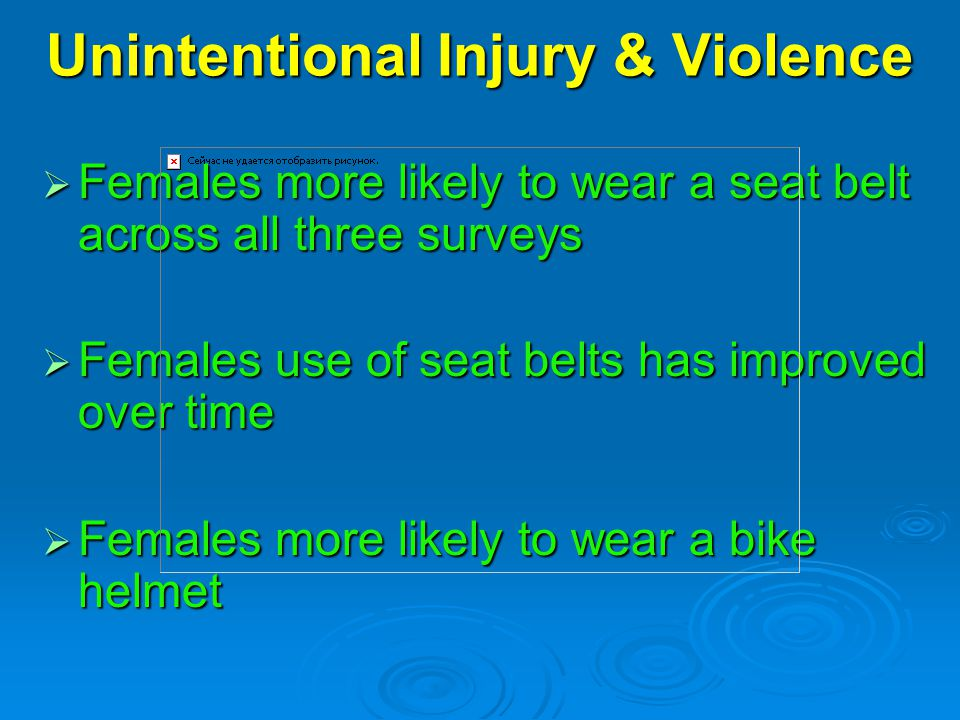 Unintentional Injury & Violence Unintentional Injury & Violence  Females more likely to wear a seat belt across all three surveys  Females use of seat belts has improved over time  Females more likely to wear a bike helmet