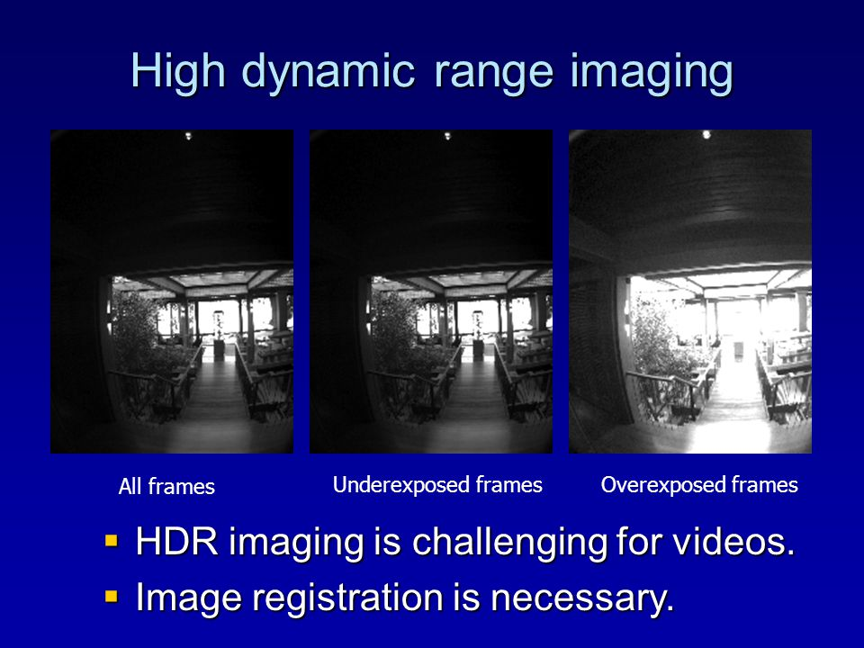All frames Underexposed framesOverexposed frames  HDR imaging is challenging for videos.