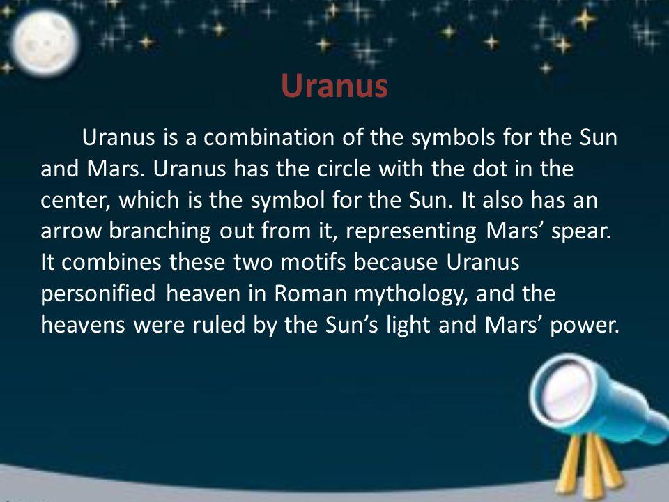 Symbols In Astronomy Symbols In Science Technical Symbols Formulas