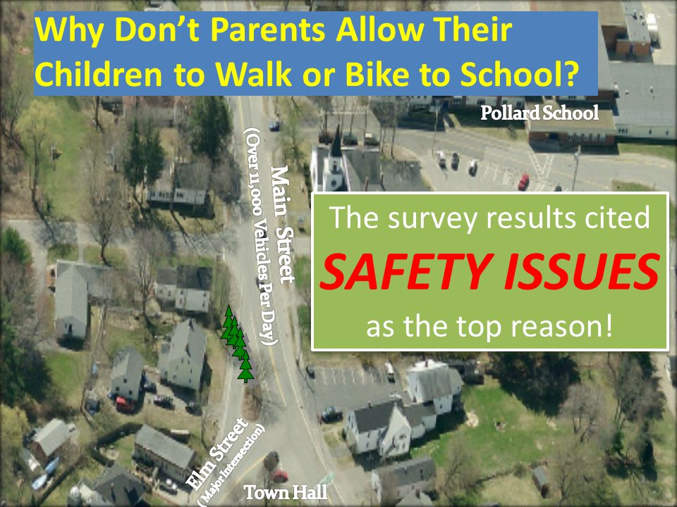 The survey results cited SAFETY ISSUES as the top reason.