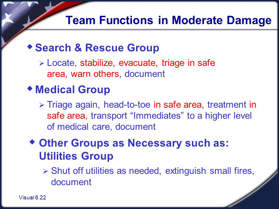 Visual 6.22 Team Functions in Moderate Damage  Other Groups as Necessary such as: Utilities Group  Shut off utilities as needed, extinguish small fires, document  Search & Rescue Group  Locate, stabilize, evacuate, triage in safe area, warn others, document  Medical Group  Triage again, head-to-toe in safe area, treatment in safe area, transport Immediates to a higher level of medical care, document