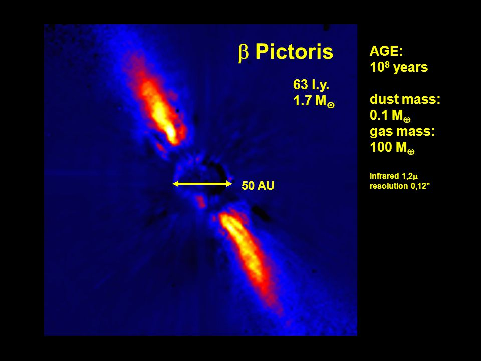 AGE: 10 8 years dust mass: 0.1 M  gas mass: 100 M  Infrared 1,2  resolution 0,12'' 50 AU  Pictoris 63 l.y.