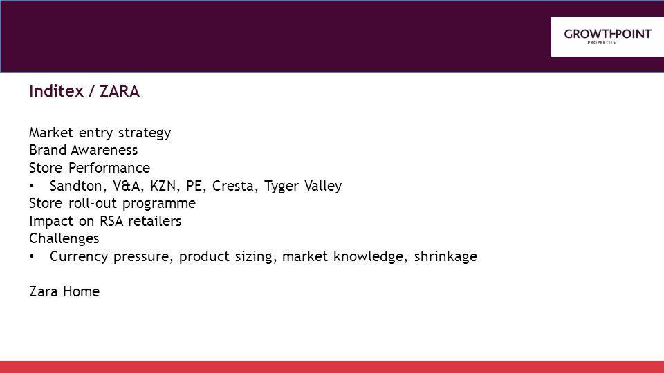 zara market entry strategy