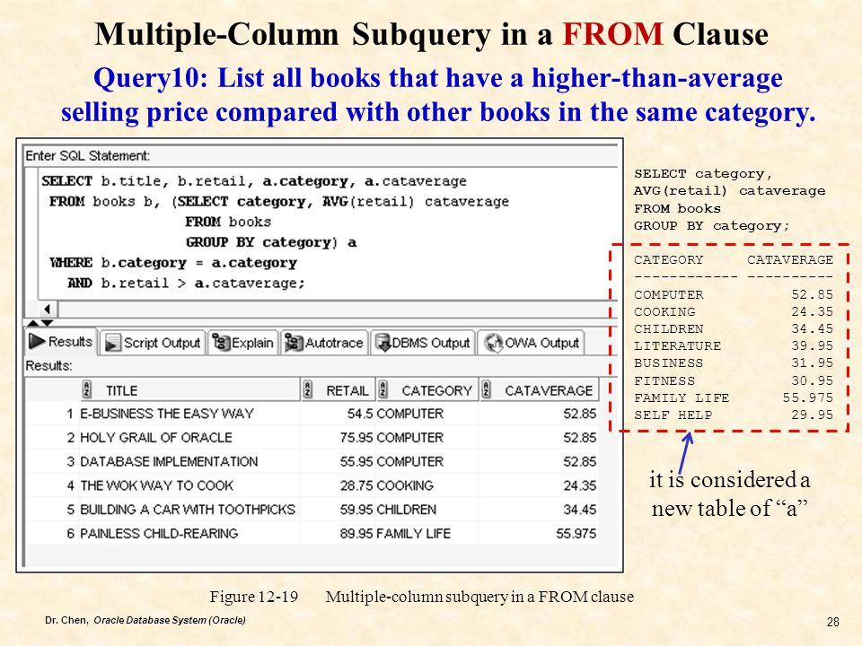 10g price pdf oracle database sql jason