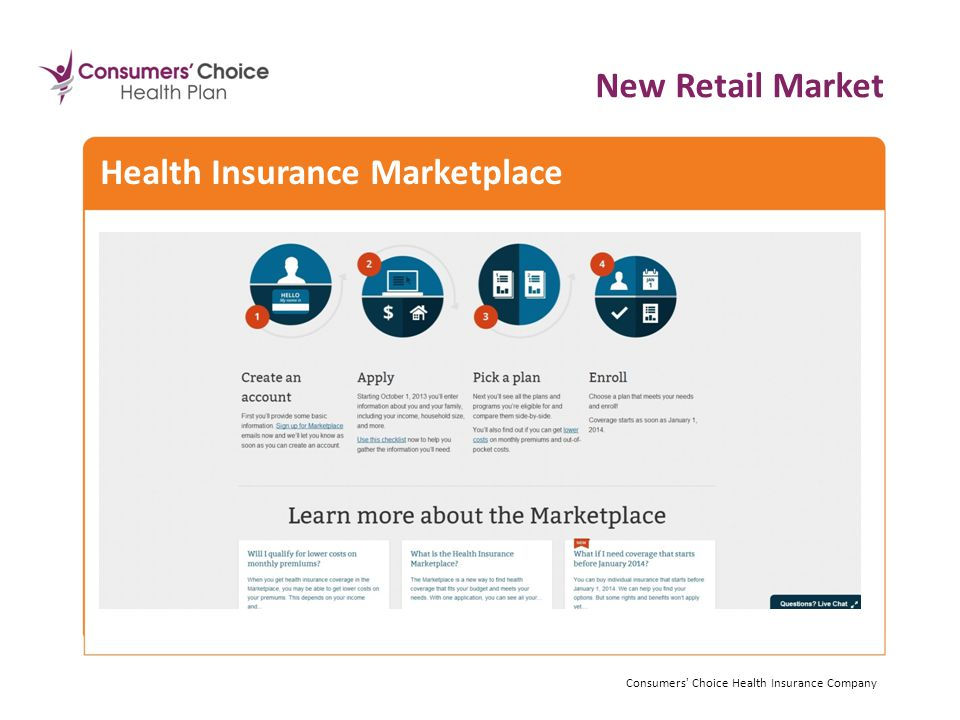 Health Insurance Marketplace New Retail Market Consumers Choice Health Insurance Company
