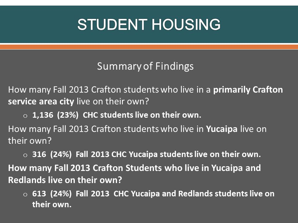 How many Fall 2013 Crafton students who live in a primarily Crafton service area city live on their own.