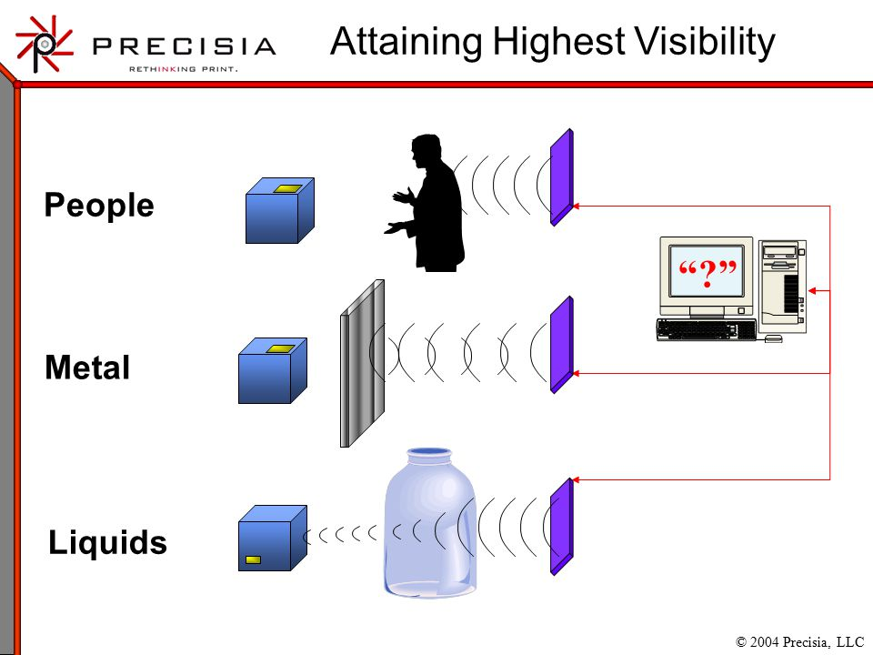 © 2004 Precisia, LLC People Metal Liquids Attaining Highest Visibility