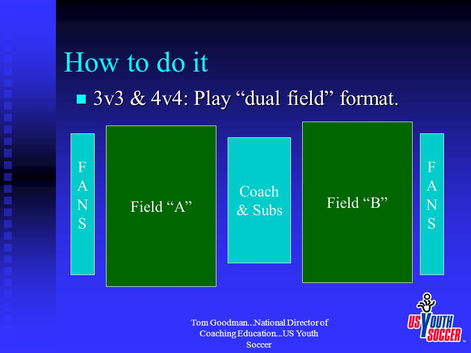 Tom Goodman...National Director of Coaching Education...US Youth Soccer How to do it 3v3 & 4v4: Play dual field format.